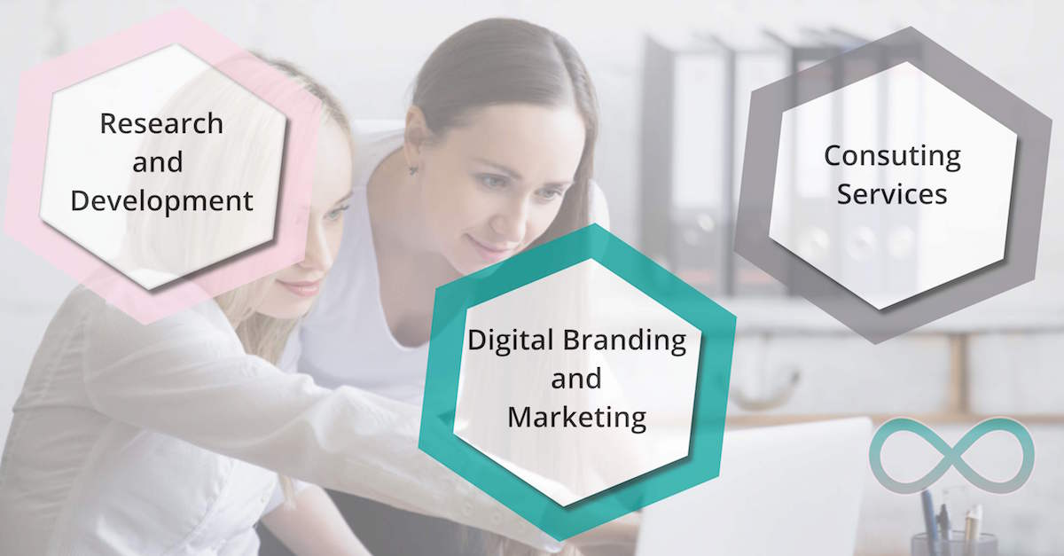 Tureya Digital Marketing